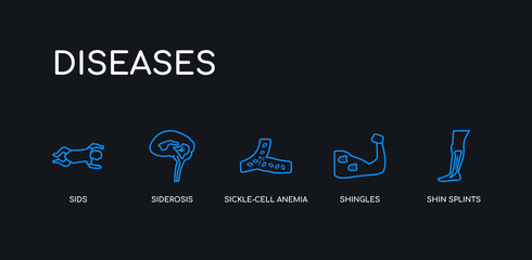 Transmitted be sickle Can sexually cell