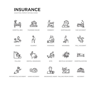set of 20 line icons such as bite, dental insurance, falling, wounded, finances, elderly, crash, earthquake, robbery, flooded house. insurance outline thin icons collection. editable 64x64 stroke