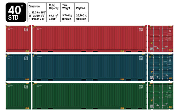 Container 40 ft. standard ( front ,side,back) . Dimension of the container is accurate refer to the table.