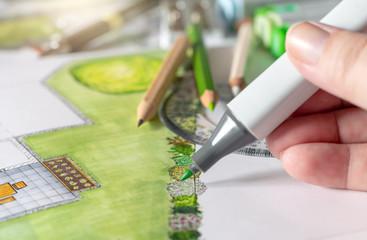 Zeichnen eines Gartenplans, Entwurf eines Gartens