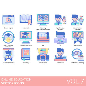 Online education icons including search engine, bookmark, learning management system, synchronous, asynchronous, free e-learning resource, for kids, AR, VR, gamification, educational game, dictionary.