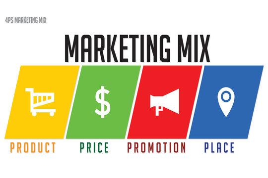 marketing mix 4ps model vector
