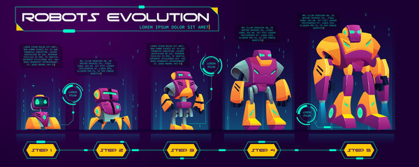 Robots evolution cartoon vector banner. Robotics technologies progress stages from small droid to flying cyborg illustration. Game character, unit design, level up upgrade guide with development steps