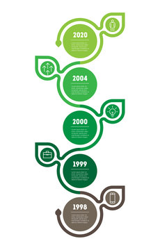 Vertical Timeline infographics. The development and growth of the green business. Business presentation concept with 5 options, parts, steps or processes.