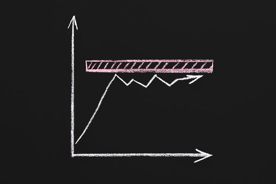 Business strategy. Slow progress. Bad management. Growth chart drawn in chalk on black background. Stagnation.