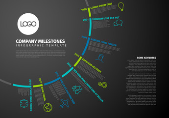 Timeline Infographic with Circular Element