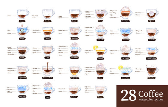 Watercolor illustration set of coffee recipes