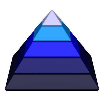 Hierarchy of needs as pyramid. 3D rendering.