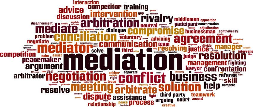 Mediation word cloud