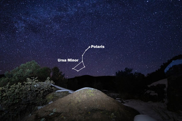 The little dipper and north star labeled in the night sky for educational purpose