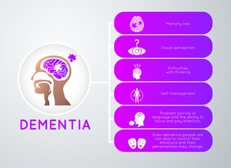 Dementia infographic icon design, medical vector illustration Wall mural
