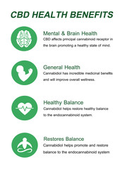 Fototapeta cbd health benefits obraz