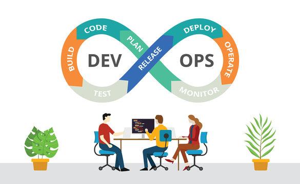 team of programmer concept with devops software development practices methodology - vector