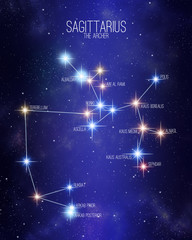 Sagittarius the archer zodiac constellation map on a starry space background with the names of its main stars. Stars relative sizes and color shades based on their spectral type.