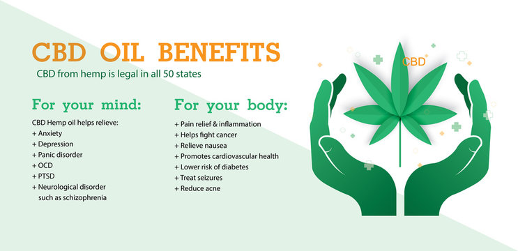 CBD oil benefits from hemp is legal in all 50 states,Medical uses for cbd oil,backgrounds