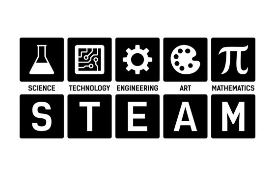 STEAM - science, technology, engineering, art and mathematics with text flat vector icon for education apps and websites
