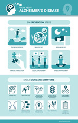 Alzheimer's disease and dementia symptoms and prevention infographic