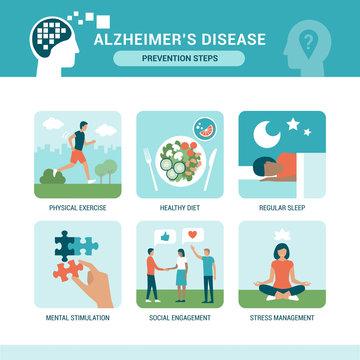 Alzheimer's disease prevention steps infographic