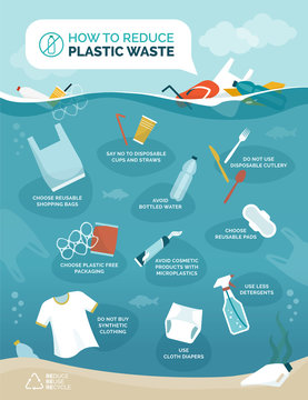 How to reduce plastic pollution in our oceans