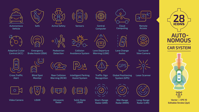 Autonomous self drive car sensor control system editable stroke yellow outline icon set on a violet background with driverless vehicle advanced assistance remote tech with cameras and radars line sign
