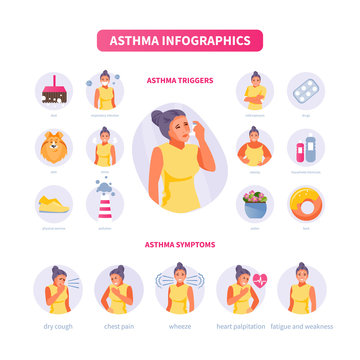 Asthma infographics vector
