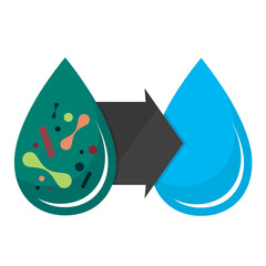 Dirty water drop and clean filtering vector