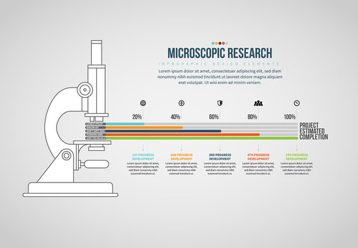 Microscopic Research Infographic