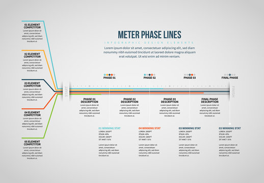 Meter Phase Lines Infographic