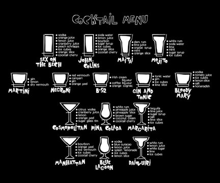 Cocktail menu. Drinks. Recipes. Isolated vector objects.