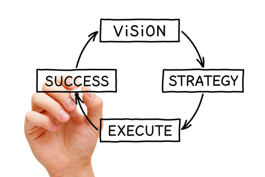 Vision Strategy Execution Success Business Concept