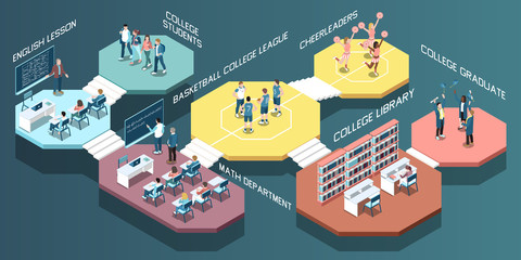 College Isometric Composition