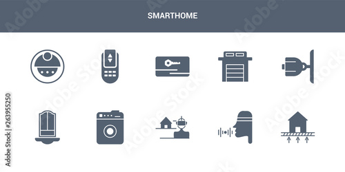 10 smarthome vector icons such as underfloor heating, voice