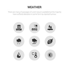 9 round vector icons such as daytime, degree, deluge, dew, downpour contains drizzle, drops, drought, earthquake. daytime, degree, icon3_, gray weather icons