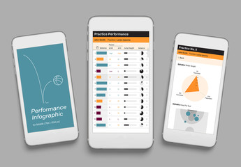 Mobile Performance Infographic with Blue, Orange, and Purple Accents