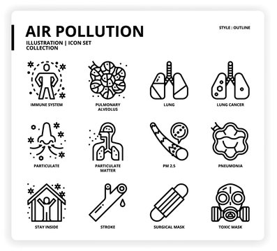 Air pollution icon set