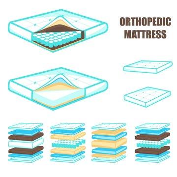 Comfortable layered orthopedic mattress set, vector illustration