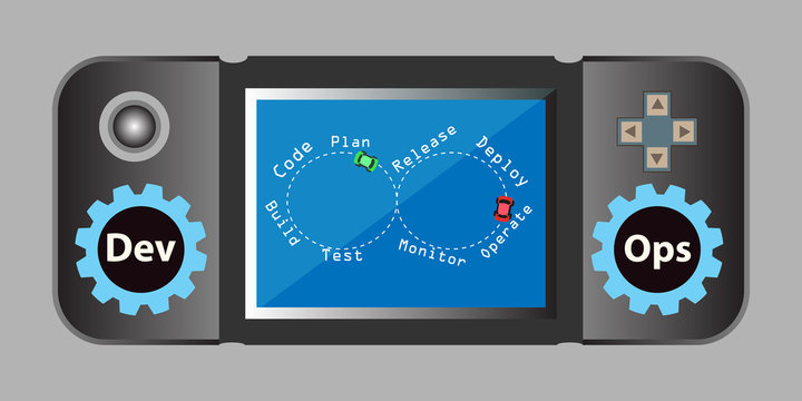 Development and Operations concept - devops  represented through video game controller
