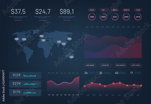 Hud dashboard  Infographic template with modern annual