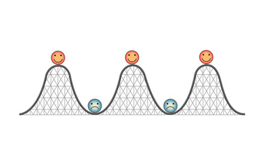 Vector image of a roller coaster with happy and sad faces - mental health and happiness