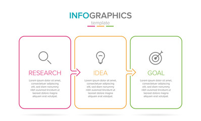 Vector infographic label template with icons. 3 options or steps. Research, idea and goal. Infographics for business concept. Can be used for info graphics, flow charts, presentations, web sites. Wall mural