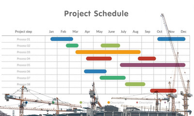 abstract business background of construction site with tower cranes and overlay with project schedule chart and gantt chart