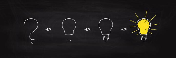 Fragezeichen wird zu Glühbirne - Problemstellung zur Idee