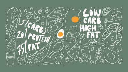 Keto diet concept . Carbs protein fat in percent . Eating slogan . Freehand drawing . Doodle style illustration