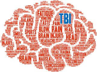 TBI Traumatic Brain Injury Word Cloud on a white background.