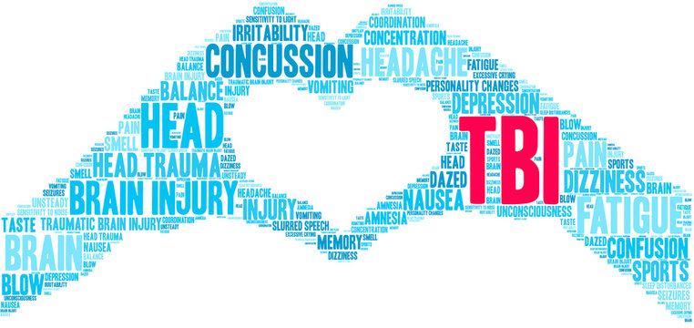 TBI Traumatic Brain Injury Word Cloud on a white background.