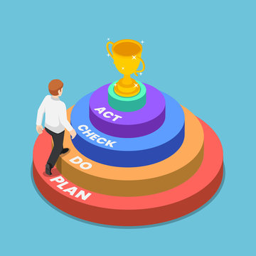 Isometric businessman walking up plan do check act ladder to success trophy
