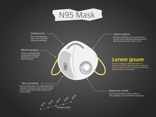N95 protection mask with sample texts in infographic style vector illustration