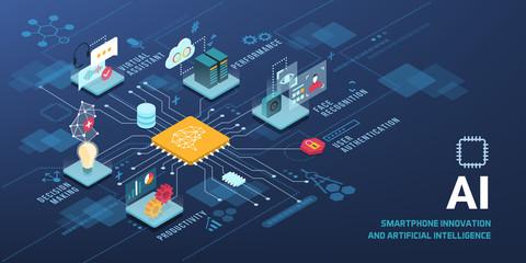AI technology applications