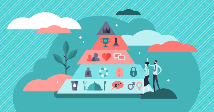 Basic needs vector illustration. Flat tiny Maslows hierarchy person concept
