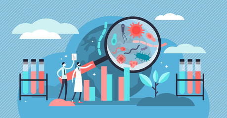 Epidemiology vector illustration. Tiny bacteria pandemic outbreak research. Wall mural